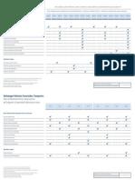 AAFF Tabla Operaciones de Servicio Transporter oct16_baja.pdf