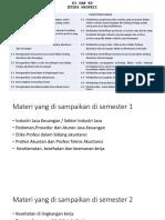 Etika Profesi Kd 3.1