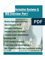 1. is Concepts; MIS Overview- I