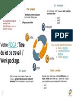Modèle de PDCA.pptx [Gestiondeprojet.pm] Modèle Public