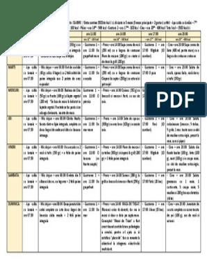 Mostra Fitness Food PDF