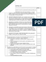CHESTIONAR - dizertatie 19