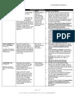 Possession-Cases.pdf