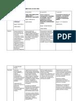 Tabel Comparativ 4 Proiecte
