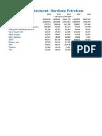 Burshane LPG ratio analysis