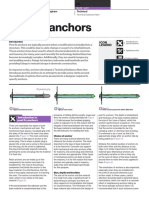 Note 29. Post Fix Anchors