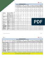PQ Rating Matrix-For Bhattad SankalpBhuleshwar