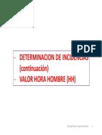 Costos (2.3) - ACU, Incidencias (Continuación), Valor HH