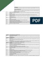Elementos e Subelementos de Despesa.pdf