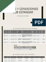 Actos y Condiciones Sub Estanar
