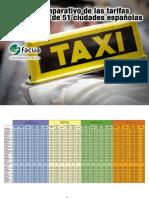 Estudi de Facua sobre els preus del taxi