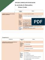 Planificación Dosificada (1).docx