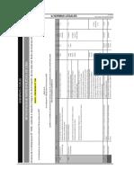 Indice de Usos Tratamiento Normativo IV
