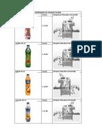 Variedades de Yogurt Gloria