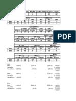 Avaliação Custos Industriais