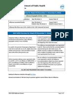 CT DPH Flu Update