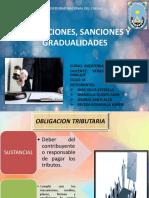 Infracciones, Sanciones y Gradualidades