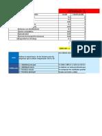 MPC Matriz Del Perfil Competitivo