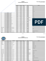 TUSD Portable Classroom Audit
