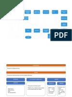 Diagrama de Bloques de Proceso