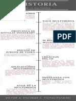Historia de La Multimedia