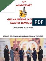 Ghana Mining Awards 2018