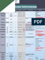 Protocolo de Perfusiones UCI