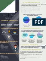 Infografia Gestion, Conocimiento e Innovacion Tecnologica