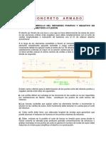 CORTE_Y_DESARROLLO_DEL_REFUERZO_POSITIVO_Y_NEGATIVO_EN_ELEM._SOMETIDOS_A_FLEXION[1].pdf