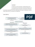 Modelos de Gestion Mapa y Cuadro