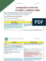 Cuadro Comparativo Entre La Iso 45001 y Ohsas 18001 1