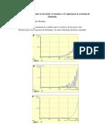 Análisis de La Inversión Ante Fluctuaciones Del Consumo