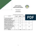 Lagumang Pagsubok v Unang Markahan S.Y. 2019 2020