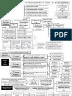 Resumão para Decoreba.pdf