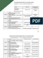 Proyecto de Evaluacion Diagnostica Milton