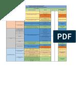 Cronograma General Del Programa Fase Desarrollo(1)