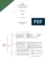 Cuadro Sinoptico de Modelos de Diagnostico y Modelos Clinicos Pscologia Socia