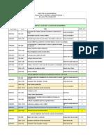 Programación Curso Gestión I 2019-1