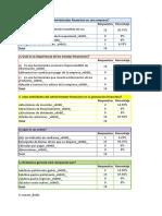 Resultado Encuesta Analisis Financiero