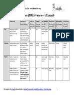 M& E Project Plan