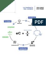 DECLARACION DE CAMBIO Y DE QUIEBRE DDC y DQ.pdf