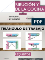 DISTRIBUCIÓN Y ÁREAS DE LA COCINA.pptx