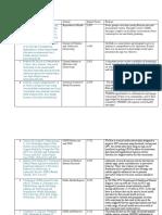 ingram- impact chart