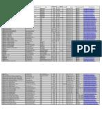DIRECTORIO_SECCIONAL_GUAJIRA.pdf