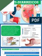 Anti Diarreicos