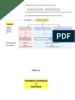 Emostasi e trombosi
