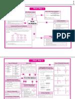 mind map class 10.pdf