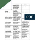 API 1- DIPr -.docx