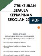 Bidang Tugas Kepimpinan Sekolah 2020