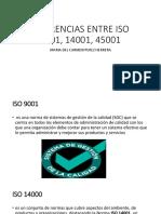 Diferencias Entre Iso 9001, 14001, 45001
